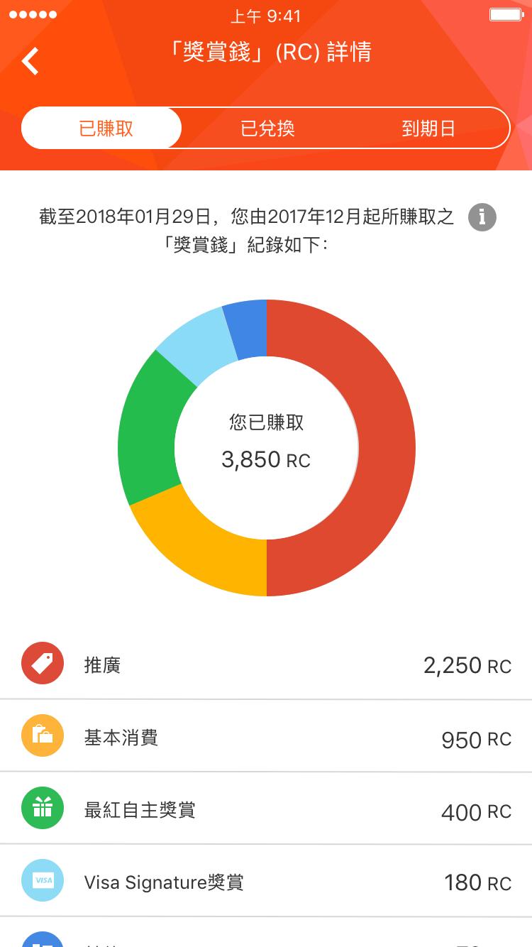 Reward+ 功能介紹